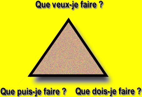 Triangle éthique.png