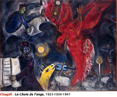 Chagall - La chute de l'ange.png