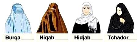 voiles_islamiques, burqa, discrimination_sexuelle, islam, maghreb, iran, turquie, indonésie, égypte, mali, france, banlieues, laïcité, athéisme